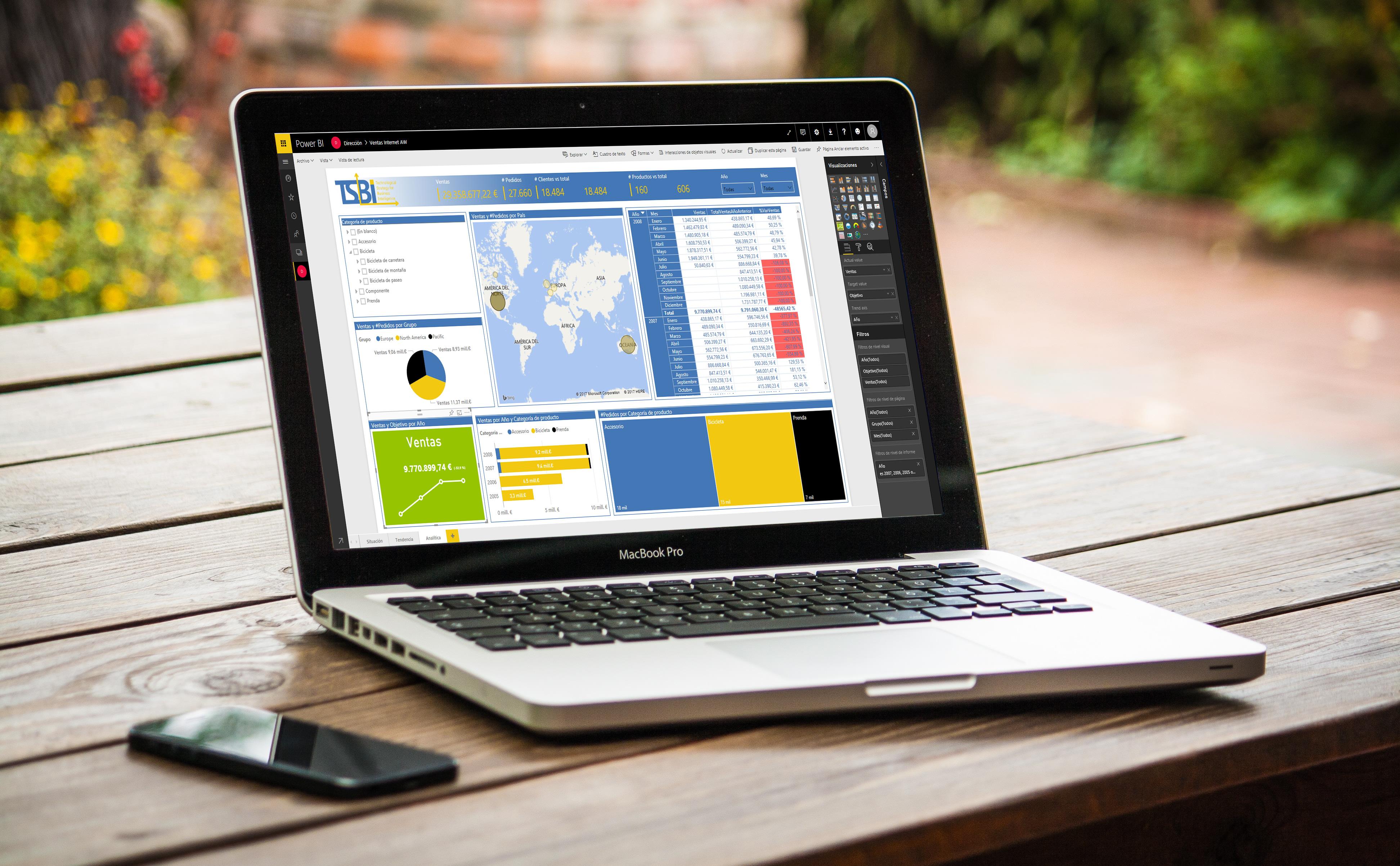 Análisis de datos e inteligencia de negocio Power BI